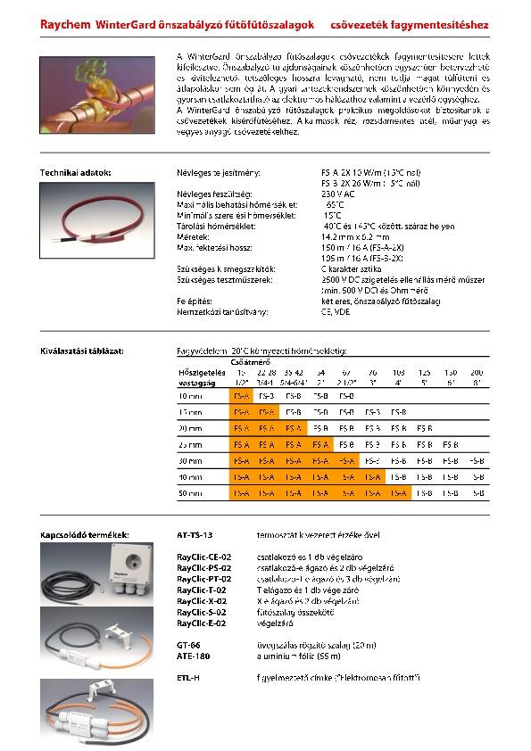 raychem-fs-a-2x-fs-b-2x-adatlap-hu.pdf