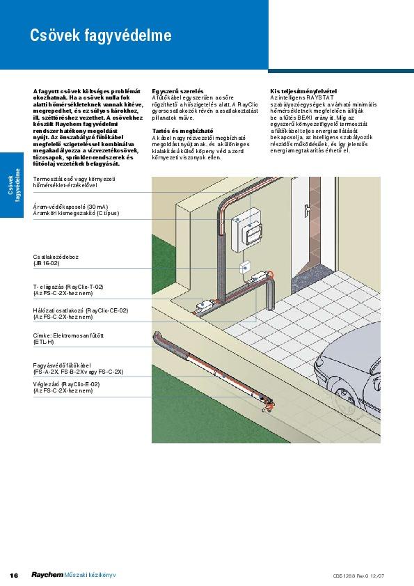 raychem-lakossagi-csovezetek-kiserofutes-katalogus-hu.pdf