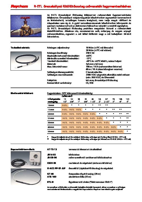 raychem-r-etl-adatlap-hu.pdf